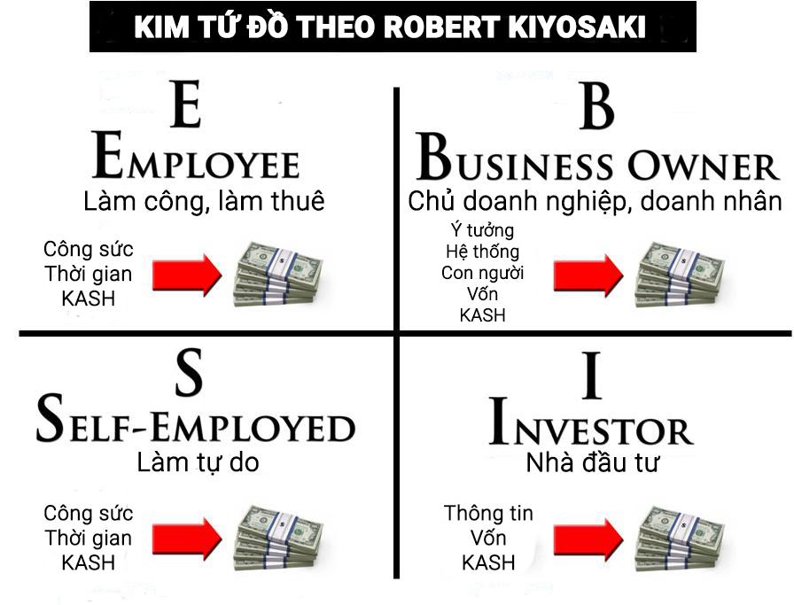kim-tu-do-anh-01