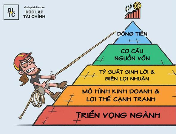 phan-tich-co-ban-anh-04